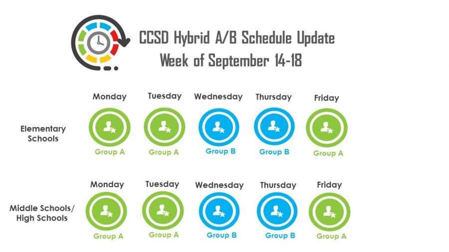 Updated+Hybrid+Schedule+Extends+School+Week