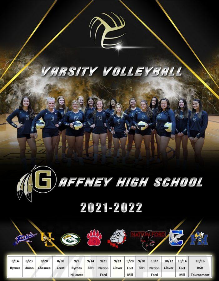 Gaffney High School: Volleyball
